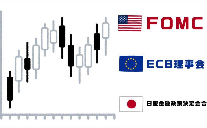 FOMC、ECB理事会、日銀金融政策決定会合(ファンダメンタルズ分析)